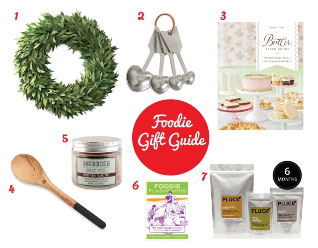 giftguidefoodie